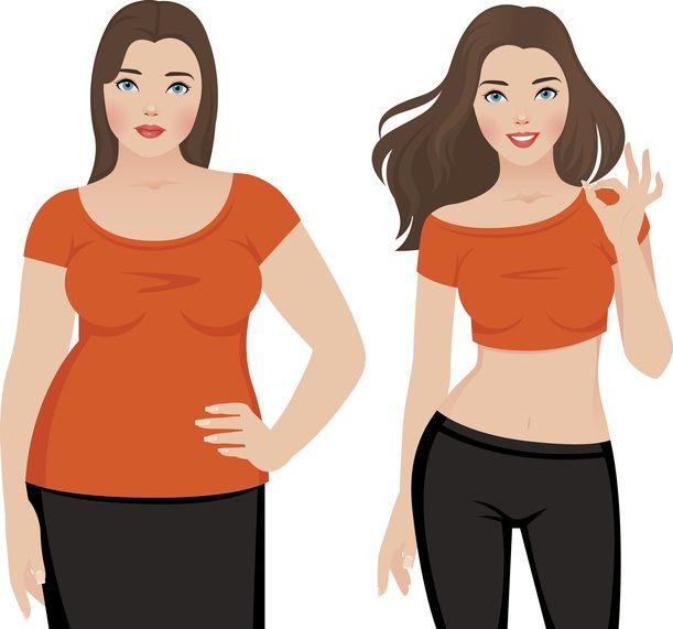 perdere peso in 15 giorni con lesercizio
