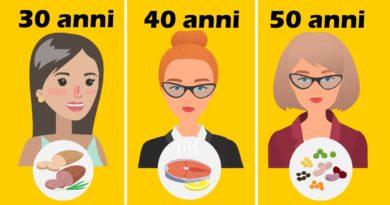 La dieta giusta per te a seconda della tua età